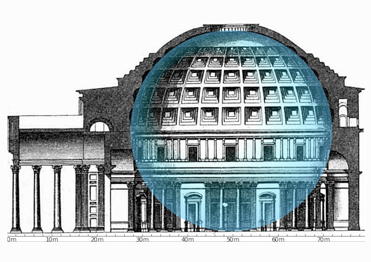 Roman Architecture Pantheon class notes: hadrian's pantheon (roman architecture)
